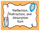 Reflection, Refraction, and Absorption Sort