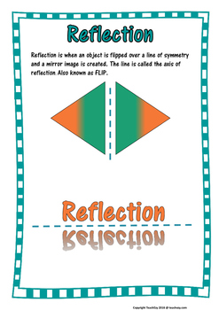 Reflection Rotation and Translation Posters