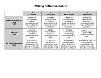 Reflection Rubric