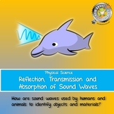 Reflection, Transmission and Absorption of Sound Waves