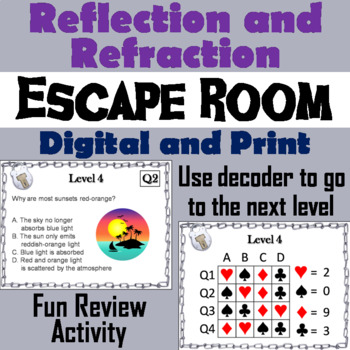 Reflection and Refraction Activity: Escape Room - Science