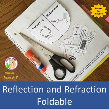 Reflection and Refraction Foldable