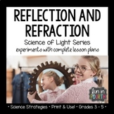 Reflection and Refraction Interactive Notebook Lesson