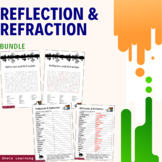 Reflection and Refraction Science Activity Bundle Word Sea