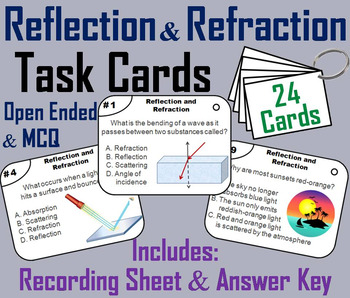Reflection and Refraction Task Cards