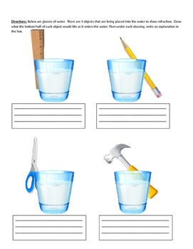 NGSS MS./HS. Waves: Reflection and Refraction Worksheet