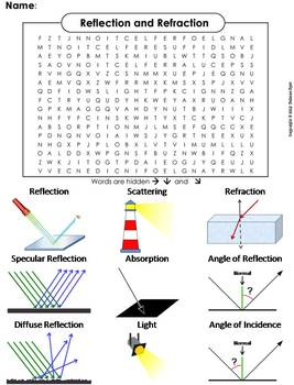 Reflection and Refraction Worksheet/ Word Search by Science Spot