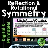 Reflection and Rotational Symmetry Digital Activity & Printable