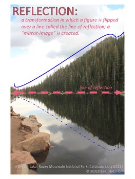 """""""Reflection"""" at Rocky Mountain National Park (Math Poster)"""