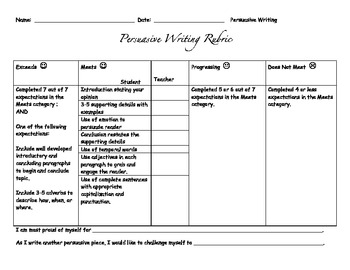 Reflection for Persuasive Writing