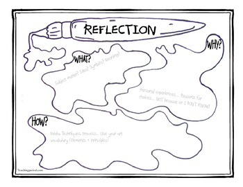 Reflection: graphic organizer for art projects