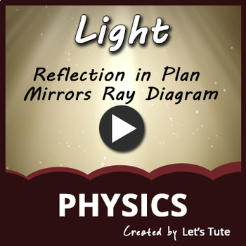 Reflection in Plane Mirror (Ray Diagram)