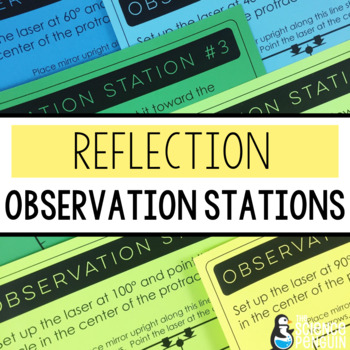 Reflection of Light Observation Stations