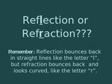 Reflection or Refraction PowerPoint-- Light Energy Unit