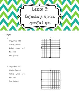 Reflections Across Specific Lines