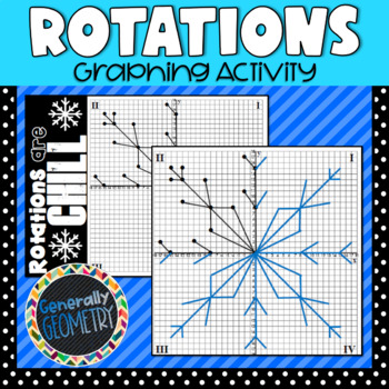 Reflections Are Chill Graphing Activity; Geometry, Transformations