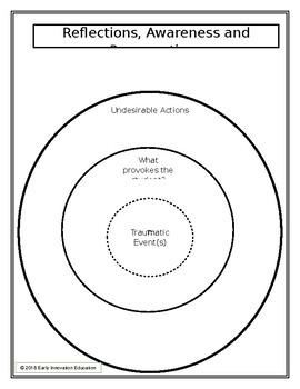 Reflections, Awareness and Presumptions: Trauma Resource