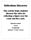 Reflections Discovery - Transformations Unit