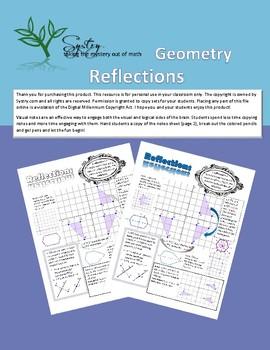 Reflections Vizual Notes