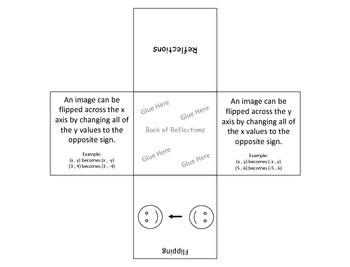 Reflections Foldable (Aligned to Support CCSS 8.G.3 and 8.G.4)