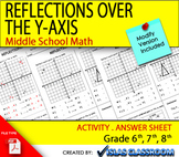 Reflections Over the Y-axis