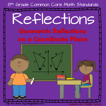 Reflections - Transformation in 8th Grade Geometry