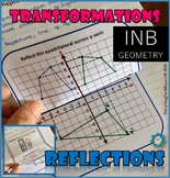 Reflections - Transformations Foldable