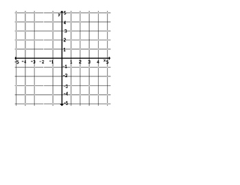 Reflections and the Coordinate Plane City