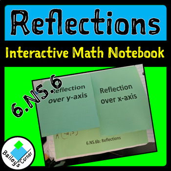 Reflections foldable for Interactive Notebook: 6.NS.6b