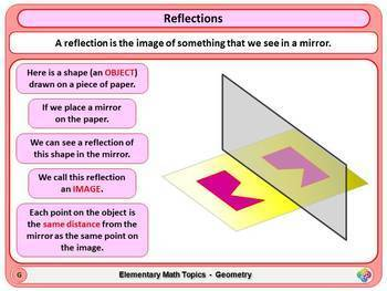 Reflections for Elementary School Math Powerpoint