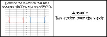 Reflections in the Coordinate Plane Quiz Cards Activity