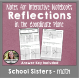Reflections in the Coordinate Plane for Interactive Notebooks
