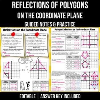 Reflections of Polygons on the Coordinate Plane EDITABLE