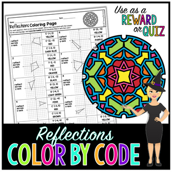 Reflections on a Coordinate Plane Coloring Page
