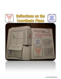 Reflections on a Coordinate Plane for Interactive Notebook