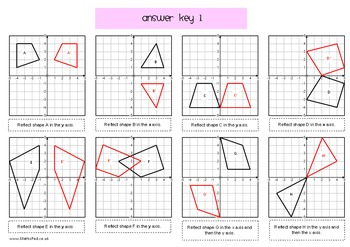 Reflections on the Coordinate Plane