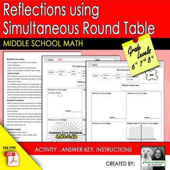 Reflections using Simultaneous Round Table