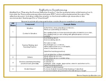 Reflective Questioning-Cheat Sheet