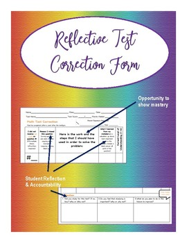 Reflective Test Correction Form
