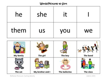 Reflexive Pronouns: 2nd Grade Common Core Sorting Activity