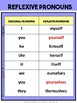 Reflexive Pronouns Flashcards