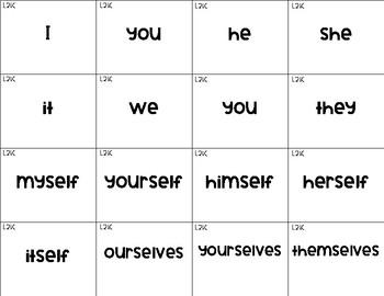 Reflexive Pronouns L.2.1.C