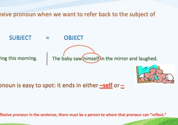 Reflexive Pronouns Packet!