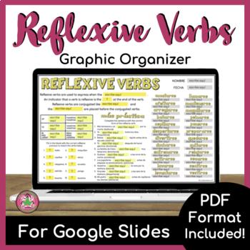 Reflexive Verb Graphic Organizer