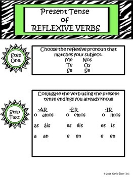 Reflexive Verb Note Packet (Various Tenses)