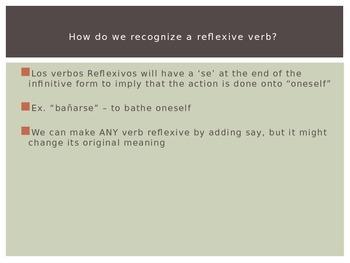 Reflexive Verb PPT