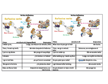 Reflexive Verb Speaking Activity