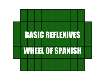 Spanish Reflexive Verb Wheel of Spanish