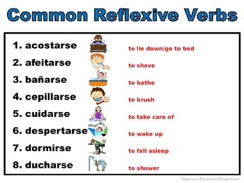 Spanish Reflexive Verbs Conjugations Notes and Practice Powerpoint BUNDLE