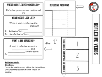 Reflexive Verbs Interactive Notebook Page